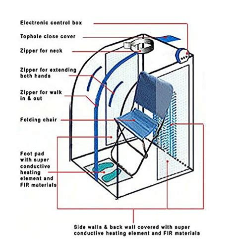 Far Infrared Portable Sauna Negative Ion Detox By Idealsauna by Portable Far Infrared Sauna Negative Ion Detox With 3x