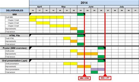 Retroplanning Modele modele retro planning evenement ccmr