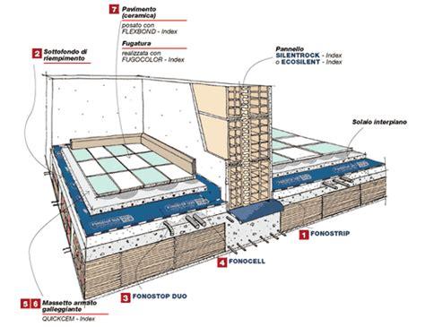 isolamento acustico a pavimento isolamento acustico di pavimenti e pareti in costruzioni