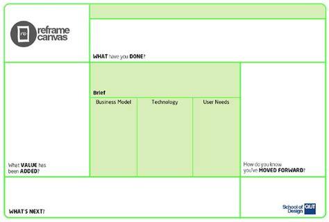 qut design guidelines reframe canvas http cargocollective com matthewbuckley
