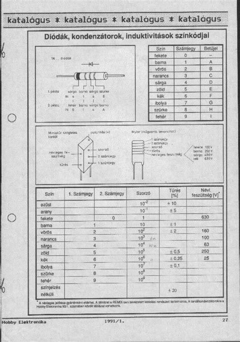bipolar transistor selection guide bipolar transistor selection guide 28 images macom product detail ph1214 25l introduction