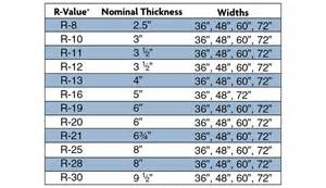 metal roof metal roof r values