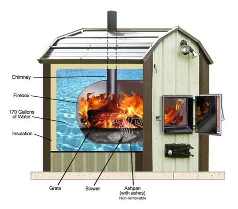 idea for wood furnace design best 25 outdoor wood burning furnace ideas on