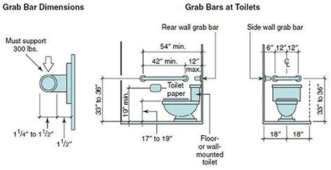 handicap bathrooms specifications accessible living bathroom toilet grab bar specs