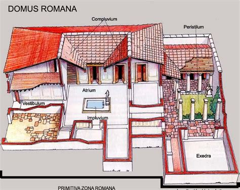 roman domus floor plan panoroma travel unbeatable accommodation deals and