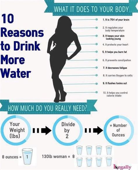 room temperature water benefits water facts health water weights and drinks