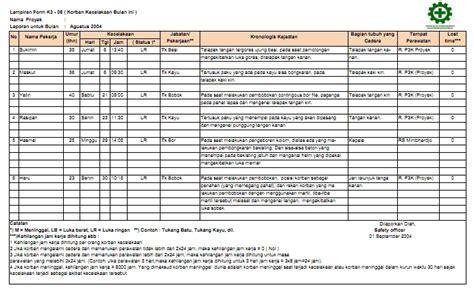 contoh format laporan quality control pencatatan kecelakaan kerja abunajmu