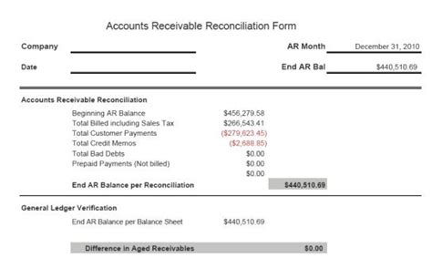 Accounts Payable Reconciliation Template accounts receivable forms what are