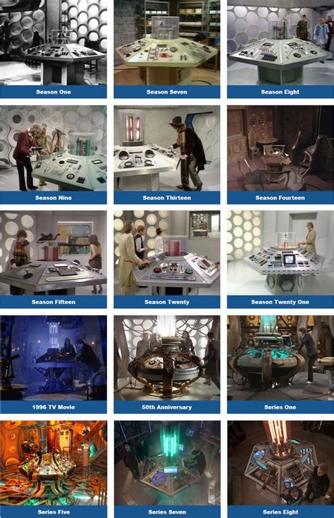 tardis console eaglemoss tardis console collection the possibilities