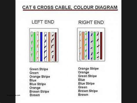 cat 6 wiring diagram pdf wiring diagram with description