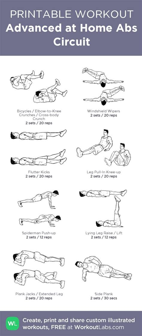 ab circuit at home abs and abs on