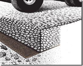 Jual Karung Goni Pekanbaru geotextile woven definisi dan fungsi distributor jual