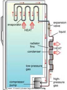 refrigeration refrigeration electrical diagrams