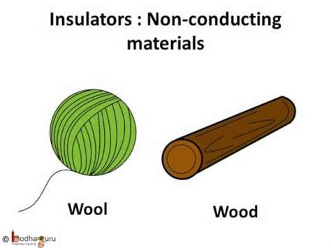 electrical conductors in water cbse class 6 science electric conductors and insulators lessson summary notes q a