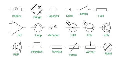 electrical drawing symbols in autocad ireleast