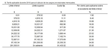 www sat gob mx calculo bimestral rif isr iva 2016 tarifas y tablas de isr para 2018 contador contado
