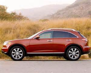 Is Infiniti And Nissan The Same Company Nissan Infiniti Best Photos And Information Of Model