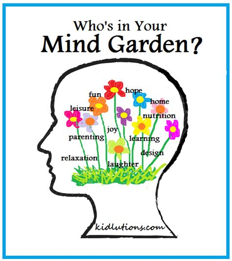 In Your Mind by Who S In Your Mind Garden