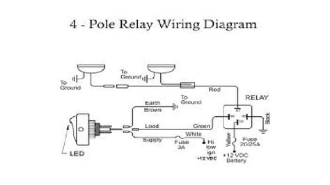 fog light wiring diagram with relay diagram