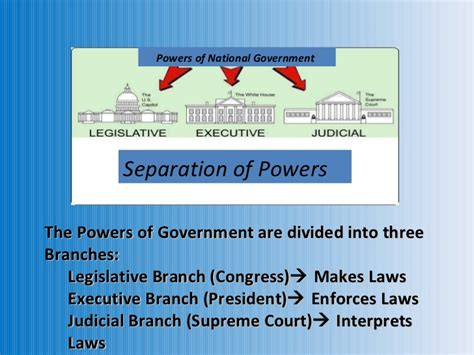 the us constitution is divided into three sections principles of us constitutions