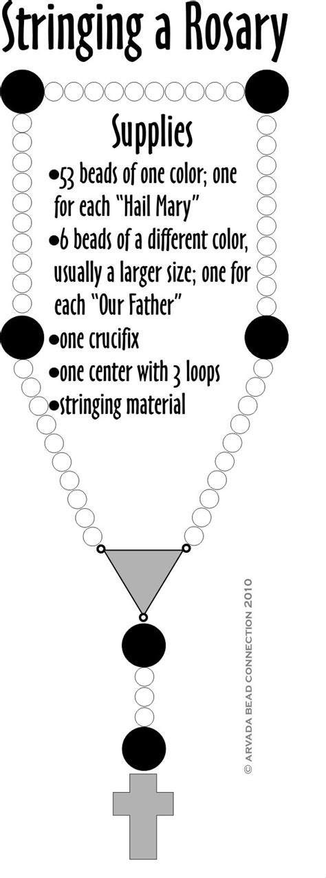 how many are on a rosary 25 best ideas about rosary necklace on rosary