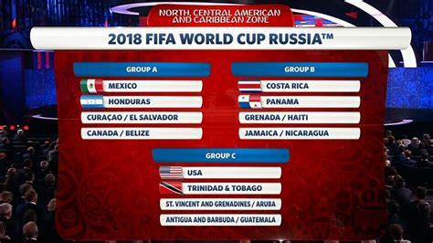 south america world cup qualifiers 2018 table new simplified format for 2018 world cup draw zipfm