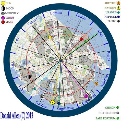 Landscape Zodiac The Many Layers Of The Vlz Landscape Zodiac