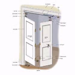 Overview how to install bifold doors this old house