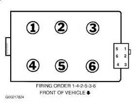 2000 Ford Taurus Firing Order 97 Ford Taurus Engine Diagram Get Free Image About