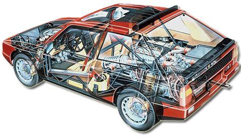 Lancia Triflux Lancia Delta Ecv Homepage