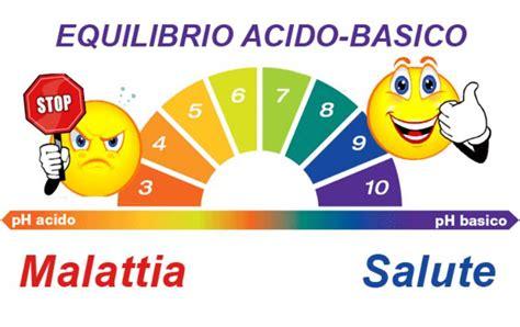 alimentazione alcalina dieta dieta alcalina ecco un esempio di dieta acido basica