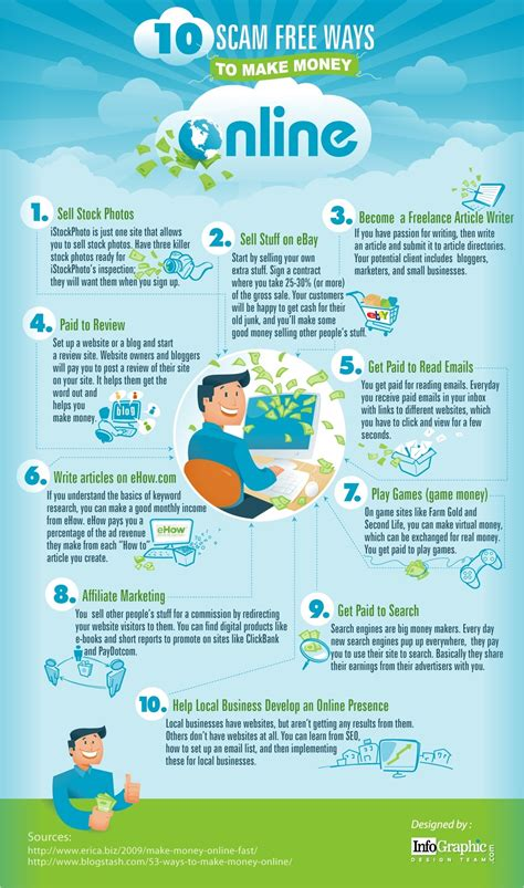 15 Ways To Make Money Online - 10 scam free ways to make money online infographic