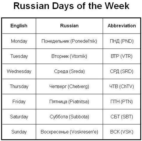 printable russian numbers learn russian numbers days months language charts and