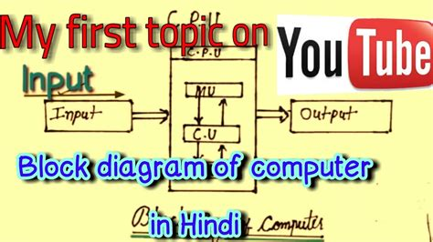 block diagram meaning in wiring diagram schemes