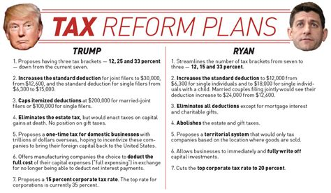 trump tax reform the trump effect insurancenewsnetmagazine com
