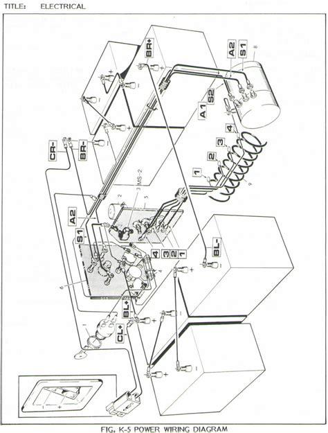 wiring diagrams for ez go golf carts blackhawkpartners co