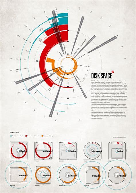 design digital poster digital nostalgia posters 167 section design