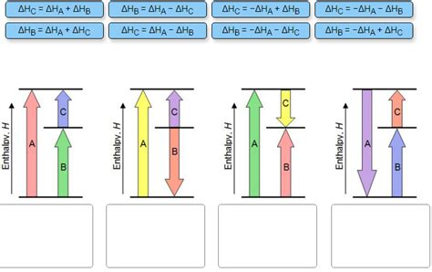 latex datatool tutorial solved match each chemical reaction with the correct diag