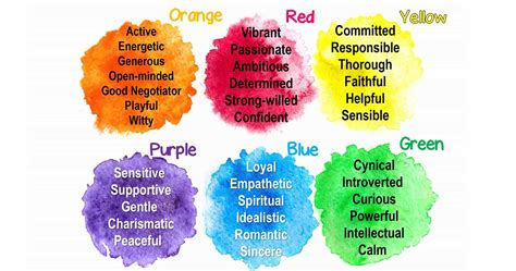 color personalities what is the actual color of your personality find out