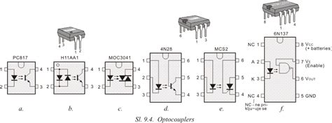 optocoupler diode symbol 9 introduction to opto electronic components components of electronic devices