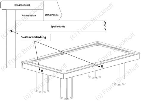 build your own pool table build your own 8ft pool billiard table pool table plans