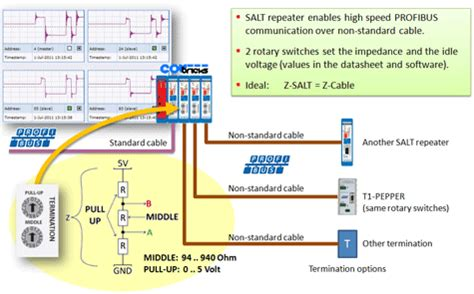 end of line resistor value profibus end of line resistor value 20 images du line dupline data logger types g g product