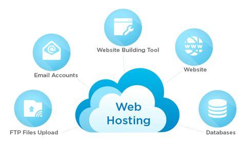 web hosting web hosting beginners guide