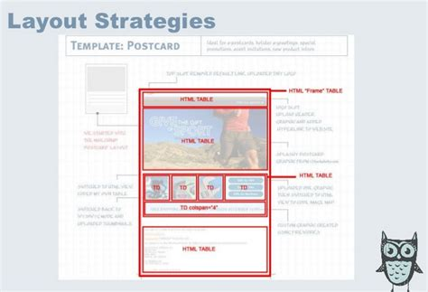 diy how to create beautiful email newsletter templates