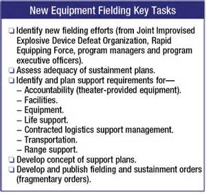 sustainment plan template army sustainment afsbs and rdecom strengthening the