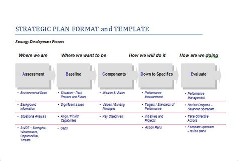 11 Strategic Plan Templates Free Sles Exles Format Sle Templates Business Strategy Template Word