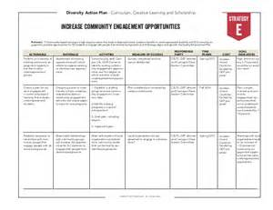 diversity plan template diversity plan 2014