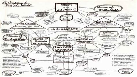 illuminati 13 families illuminati bloodlines untara elkona