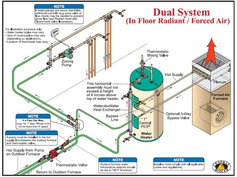 heating thermostat wiring diagram heating pad wiring