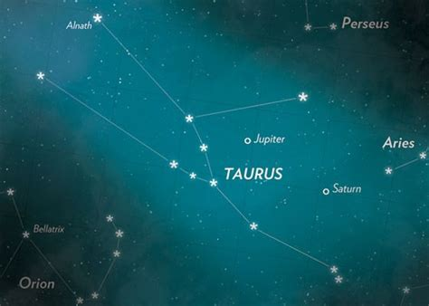 the constellation taurus art 2d and beyond pinterest
